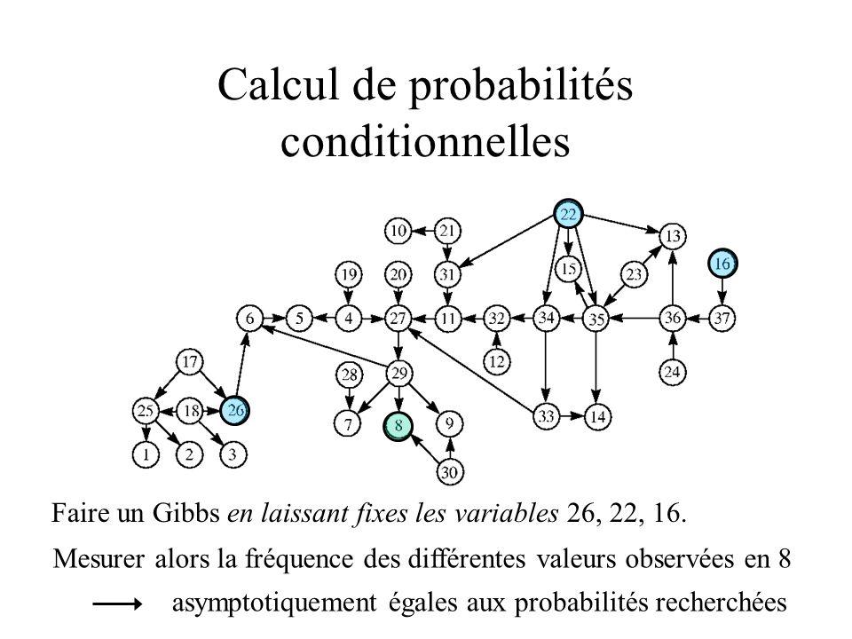 Calcul de probabilités conditionnelles