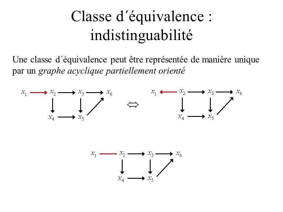 Classe d´équivalence : indistinguabilité