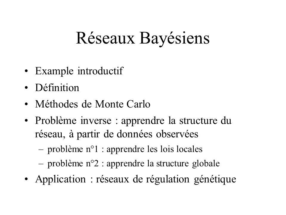 Réseaux Bayésiens Example introductif Définition