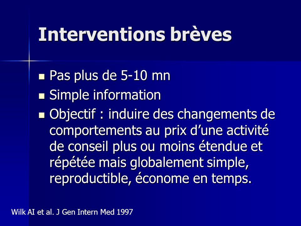 Interventions brèves Pas plus de 5-10 mn Simple information