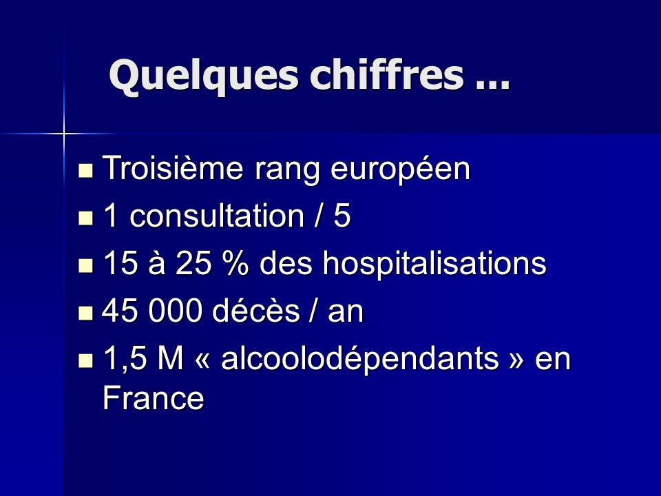 Quelques chiffres ... Troisième rang européen 1 consultation / 5