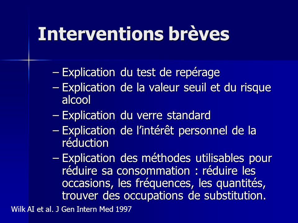 Interventions brèves Explication du test de repérage