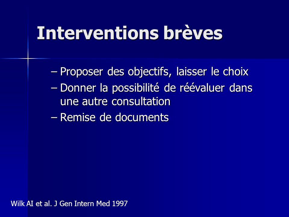 Interventions brèves Proposer des objectifs, laisser le choix