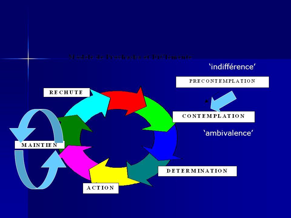 'indifférence' 'ambivalence'