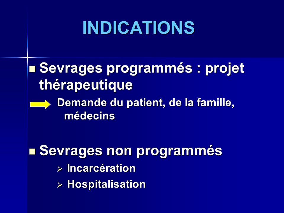 INDICATIONS Sevrages programmés : projet thérapeutique