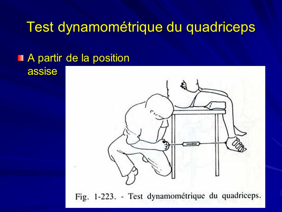 Test dynamométrique du quadriceps