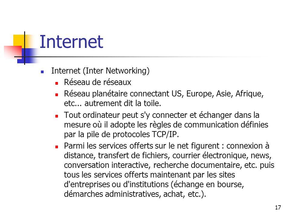 Internet Internet (Inter Networking) Réseau de réseaux
