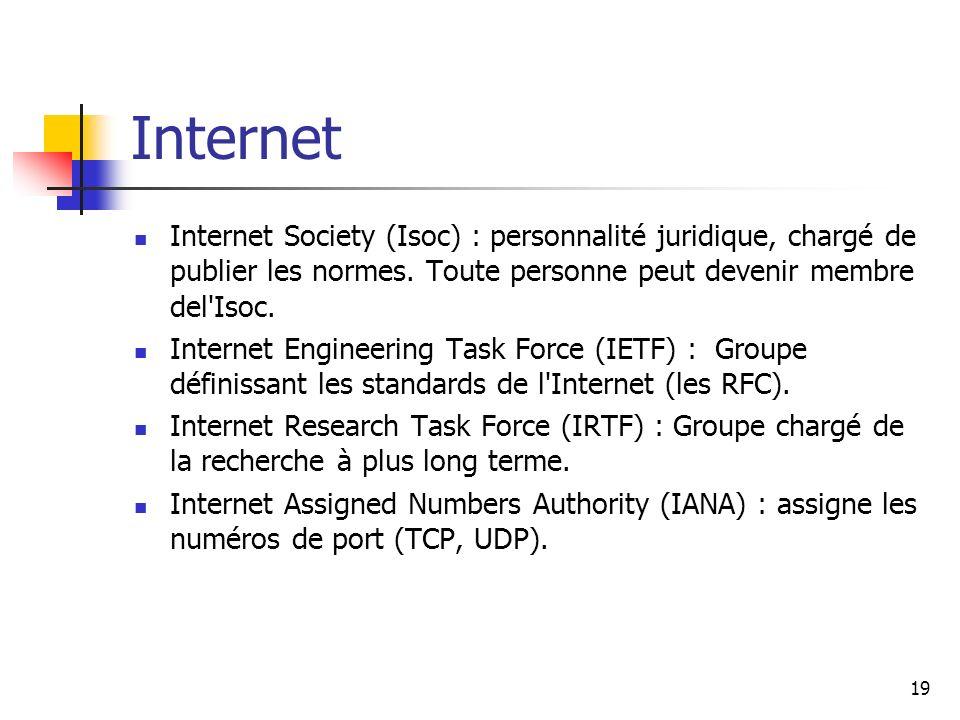 Internet Internet Society (Isoc) : personnalité juridique, chargé de publier les normes. Toute personne peut devenir membre del Isoc.
