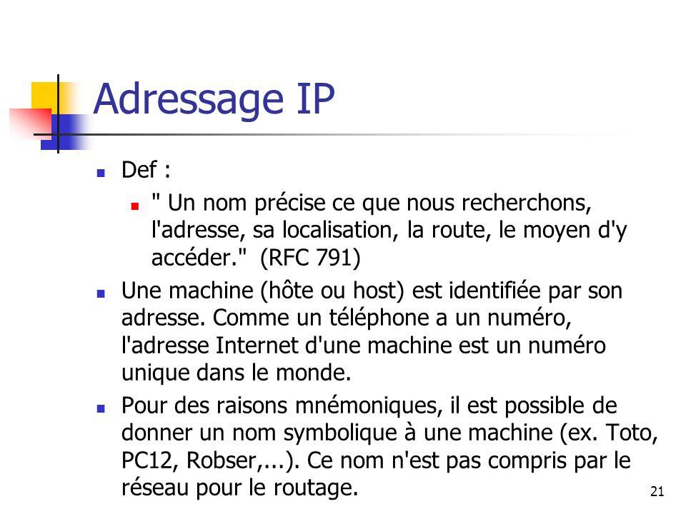 Adressage IP Def : Un nom précise ce que nous recherchons, l adresse, sa localisation, la route, le moyen d y accéder. (RFC 791)