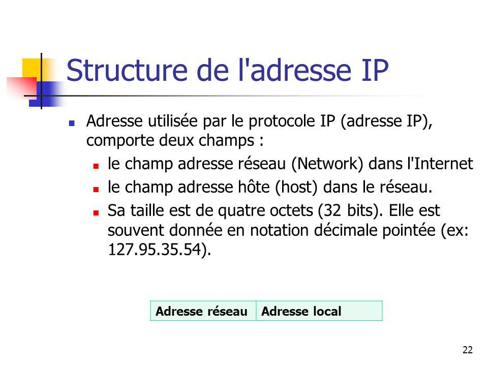Structure de l adresse IP