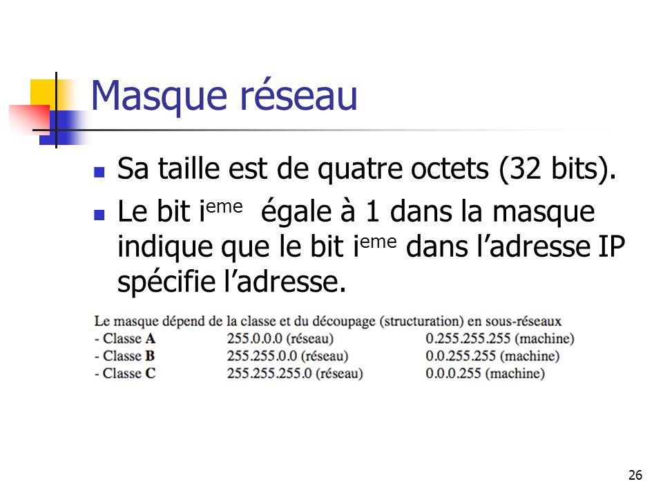Masque réseau Sa taille est de quatre octets (32 bits).