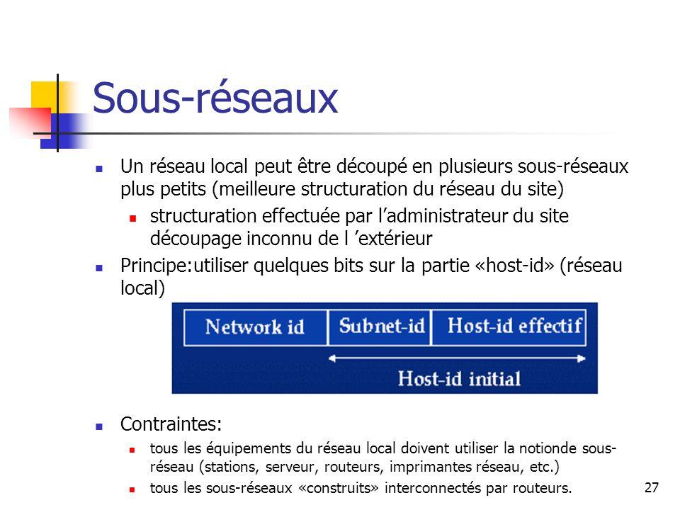 Sous-réseaux Un réseau local peut être découpé en plusieurs sous-réseaux plus petits (meilleure structuration du réseau du site)