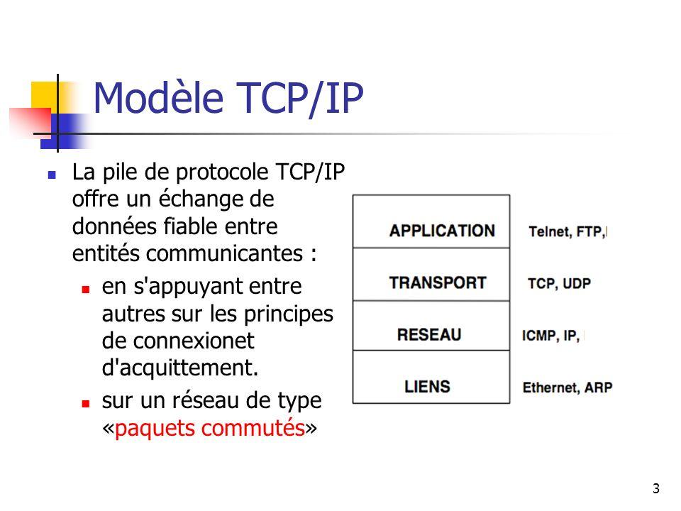 Modèle TCP/IP La pile de protocole TCP/IP offre un échange de données fiable entre entités communicantes :