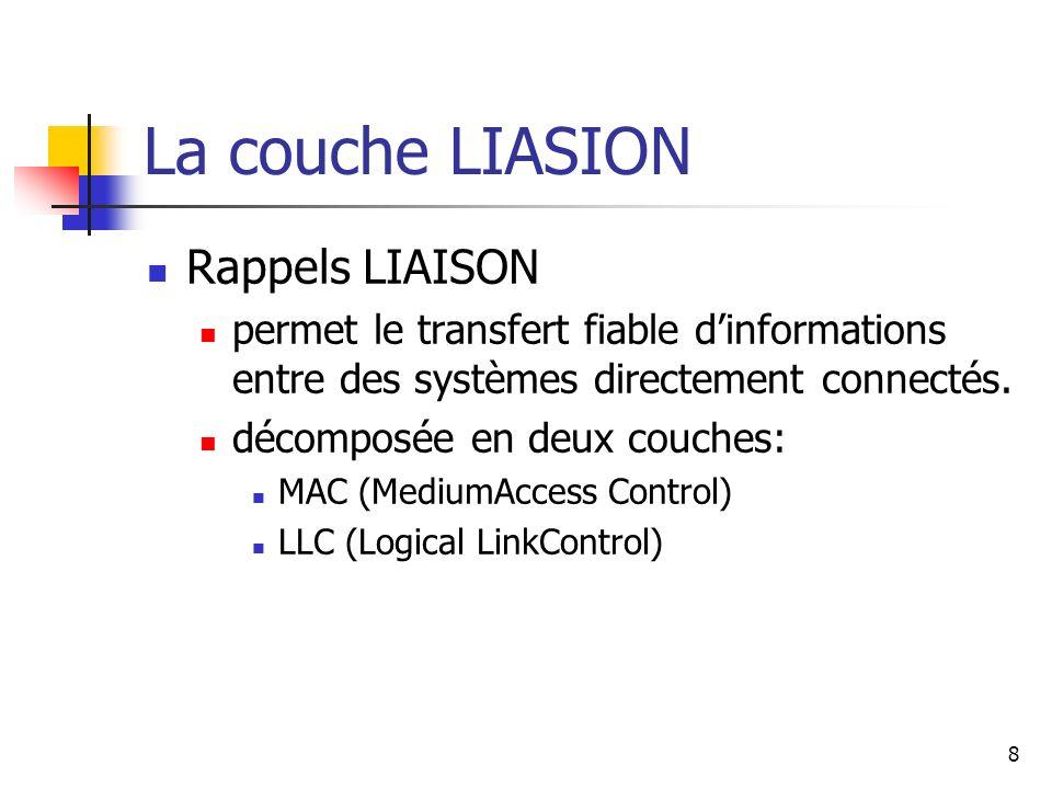 La couche LIASION Rappels LIAISON