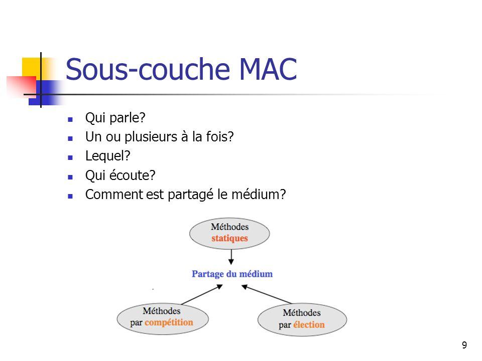 Sous-couche MAC Qui parle Un ou plusieurs à la fois Lequel