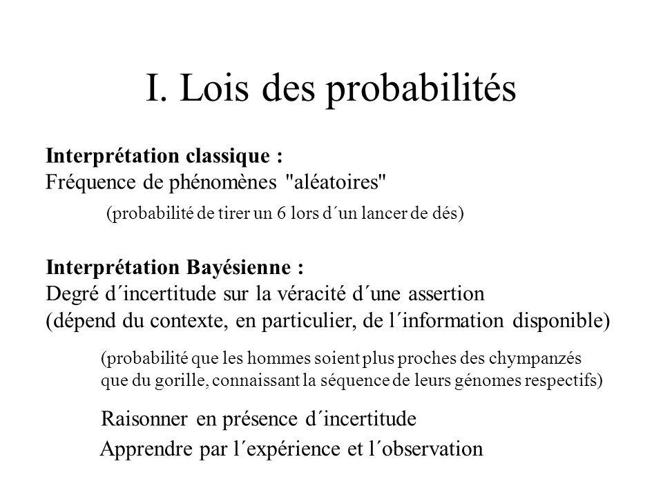 I. Lois des probabilités