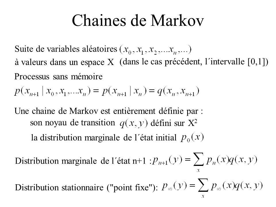 Chaines de Markov Suite de variables aléatoires