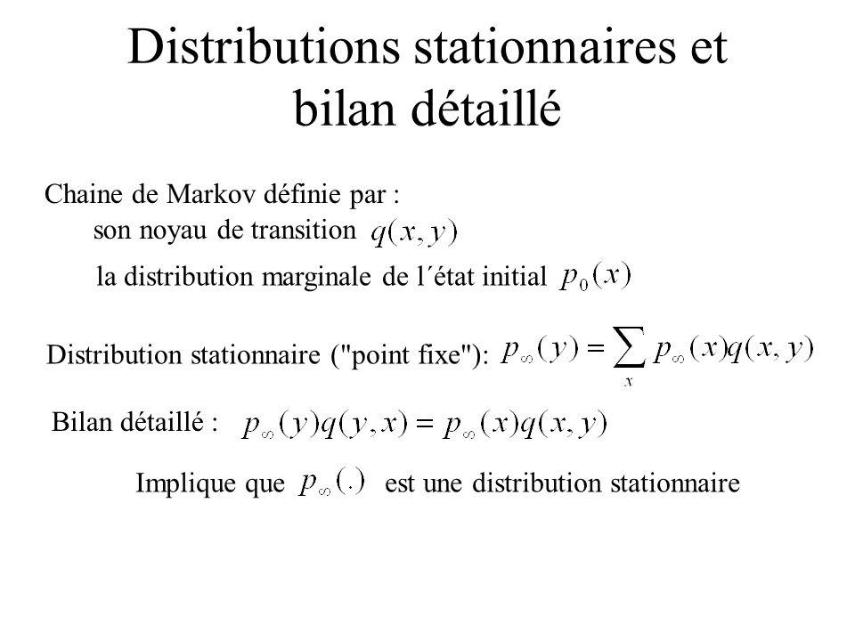 Distributions stationnaires et bilan détaillé