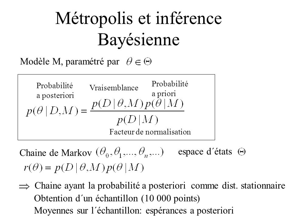 Métropolis et inférence Bayésienne