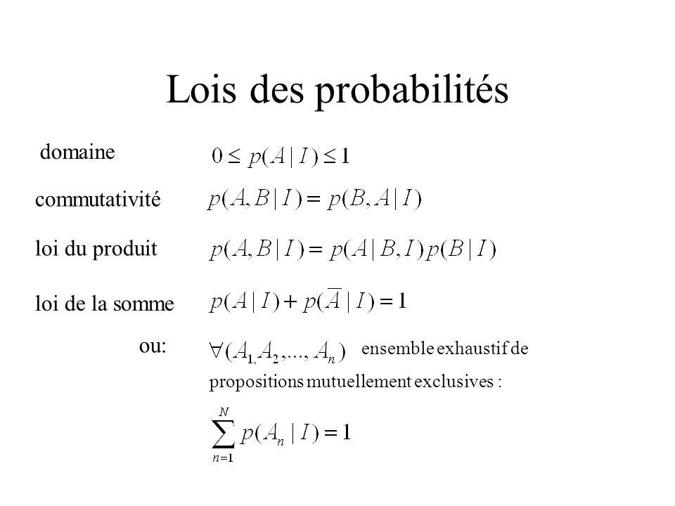 Lois des probabilités domaine commutativité loi du produit