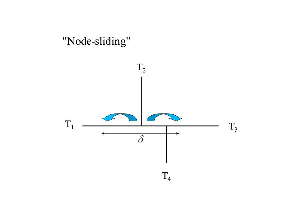 Node-sliding T2 T1 T3 T4