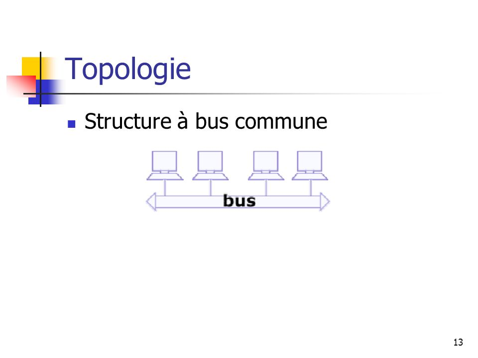 Topologie Structure à bus commune