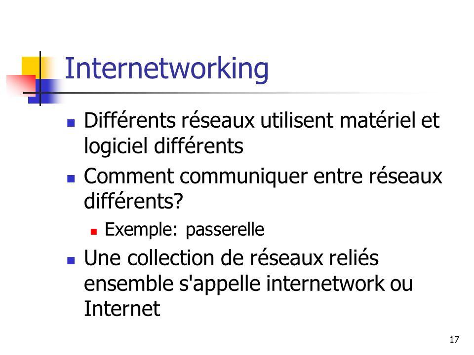 Internetworking Différents réseaux utilisent matériel et logiciel différents. Comment communiquer entre réseaux différents