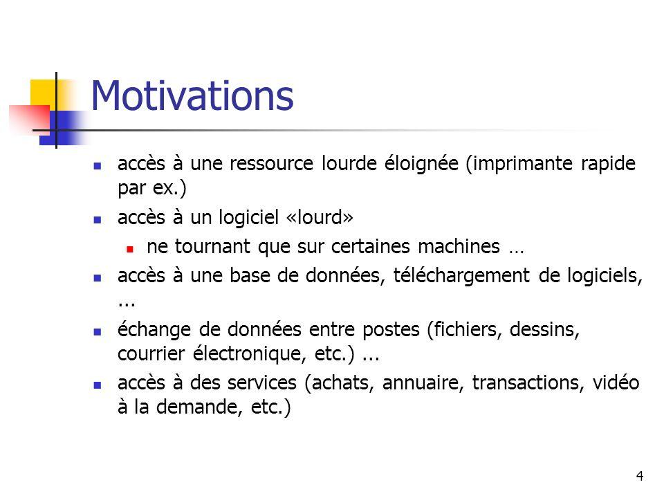 Motivations accès à une ressource lourde éloignée (imprimante rapide par ex.) accès à un logiciel «lourd»