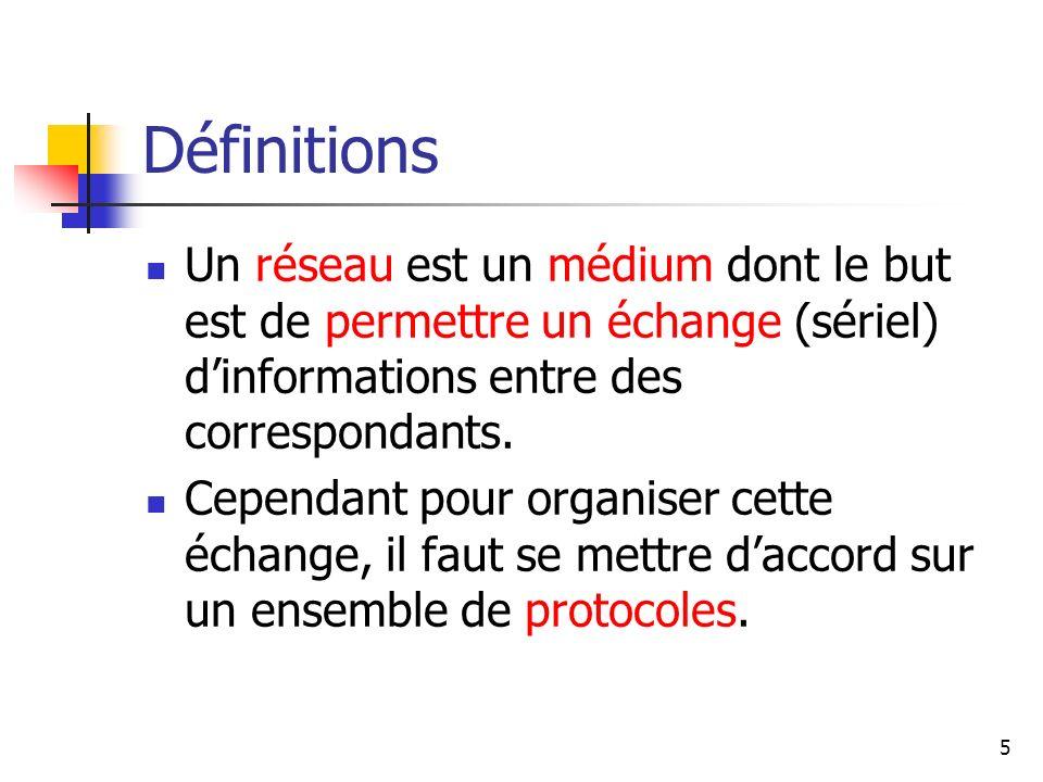 Définitions Un réseau est un médium dont le but est de permettre un échange (sériel) d'informations entre des correspondants.