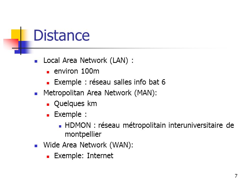 Distance Local Area Network (LAN) : environ 100m