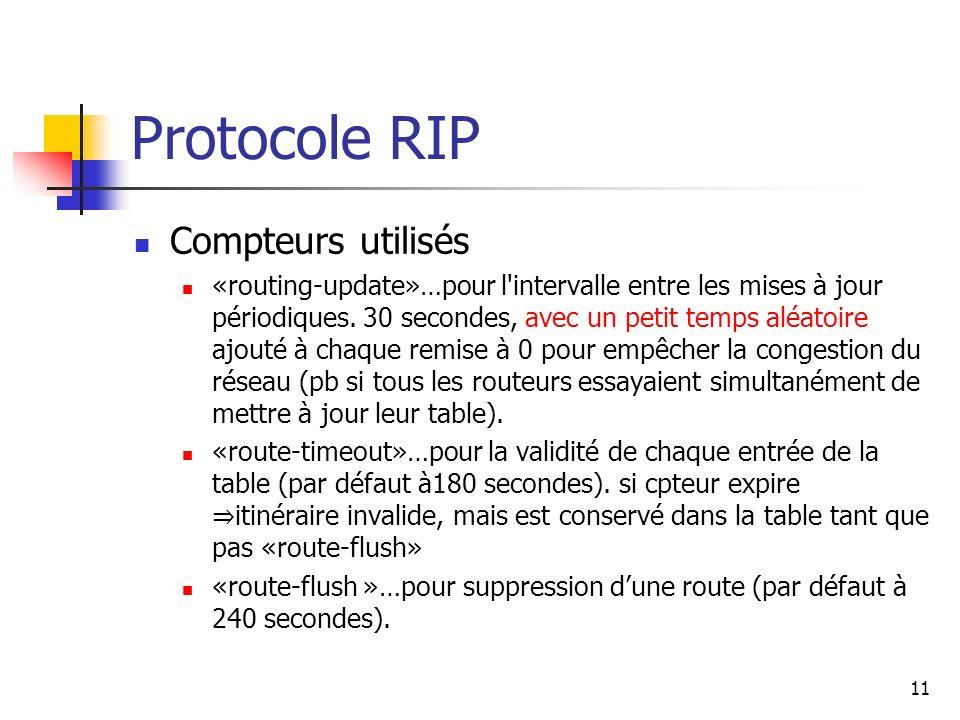 Protocole RIP Compteurs utilisés