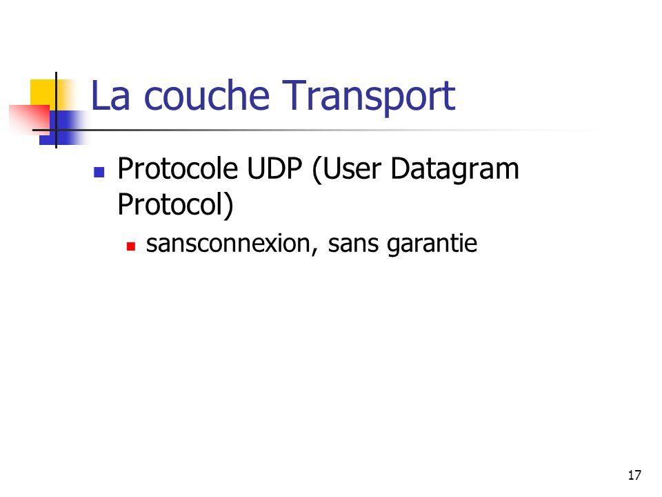 La couche Transport Protocole UDP (User Datagram Protocol)