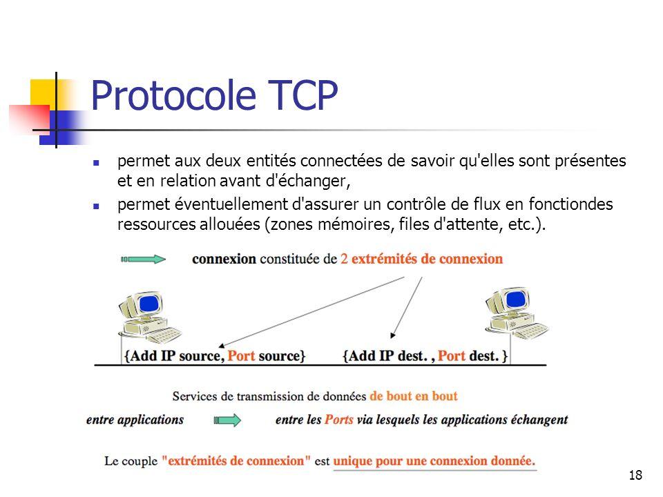 Protocole TCP permet aux deux entités connectées de savoir qu elles sont présentes et en relation avant d échanger,