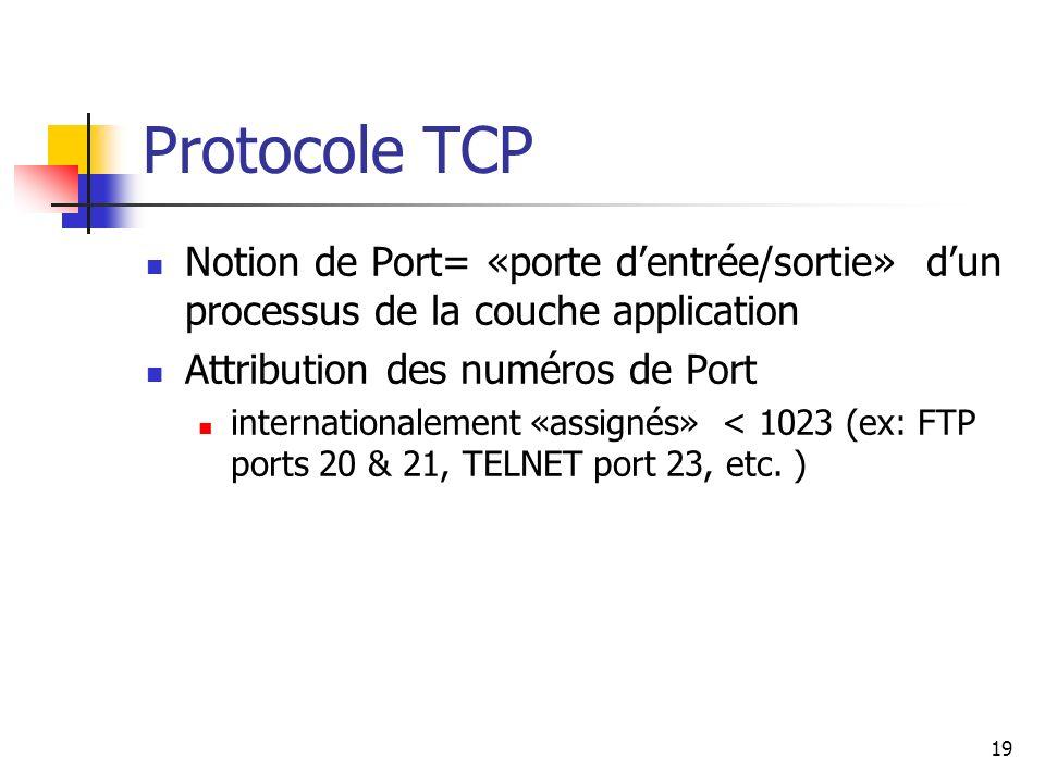 Protocole TCP Notion de Port= «porte d'entrée/sortie» d'un processus de la couche application. Attribution des numéros de Port.
