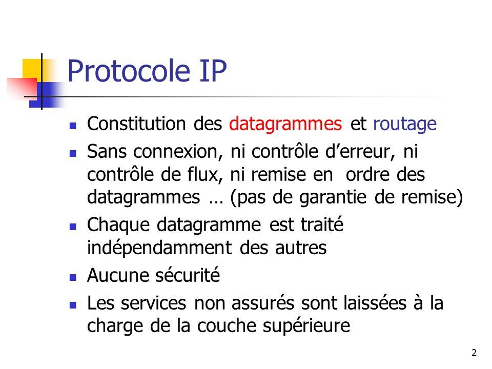 Protocole IP Constitution des datagrammes et routage