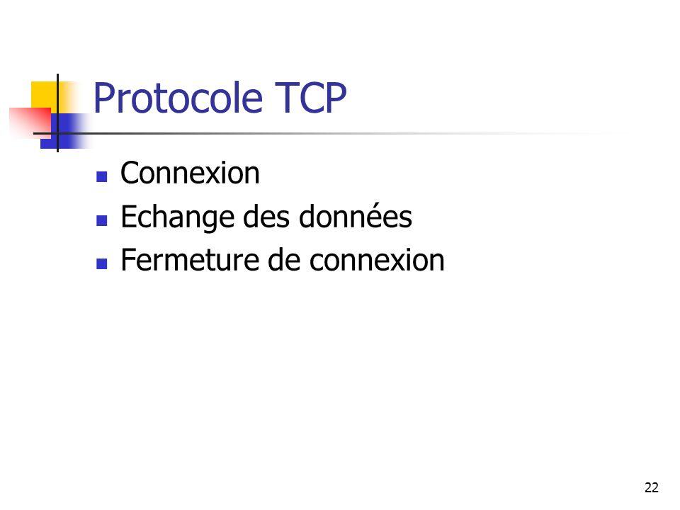 Protocole TCP Connexion Echange des données Fermeture de connexion