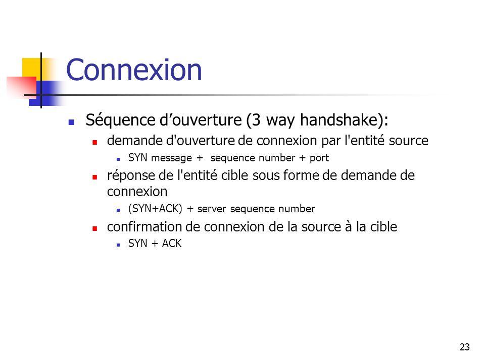 Connexion Séquence d'ouverture (3 way handshake):
