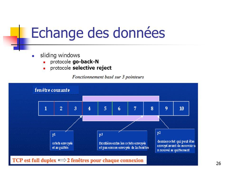 Echange des données sliding windows protocole go-back-N