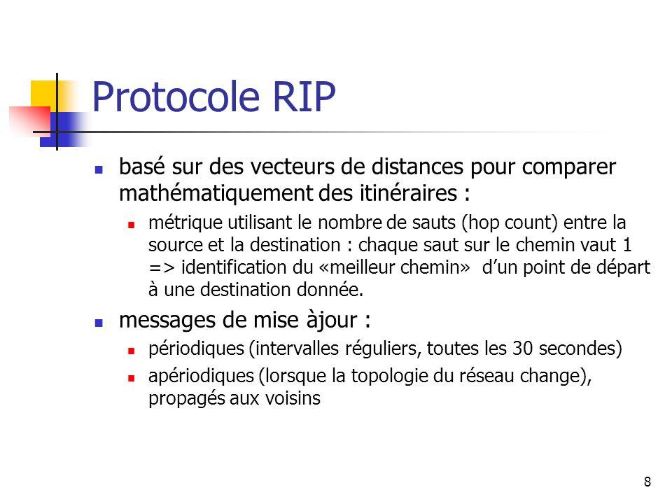 Protocole RIP basé sur des vecteurs de distances pour comparer mathématiquement des itinéraires :