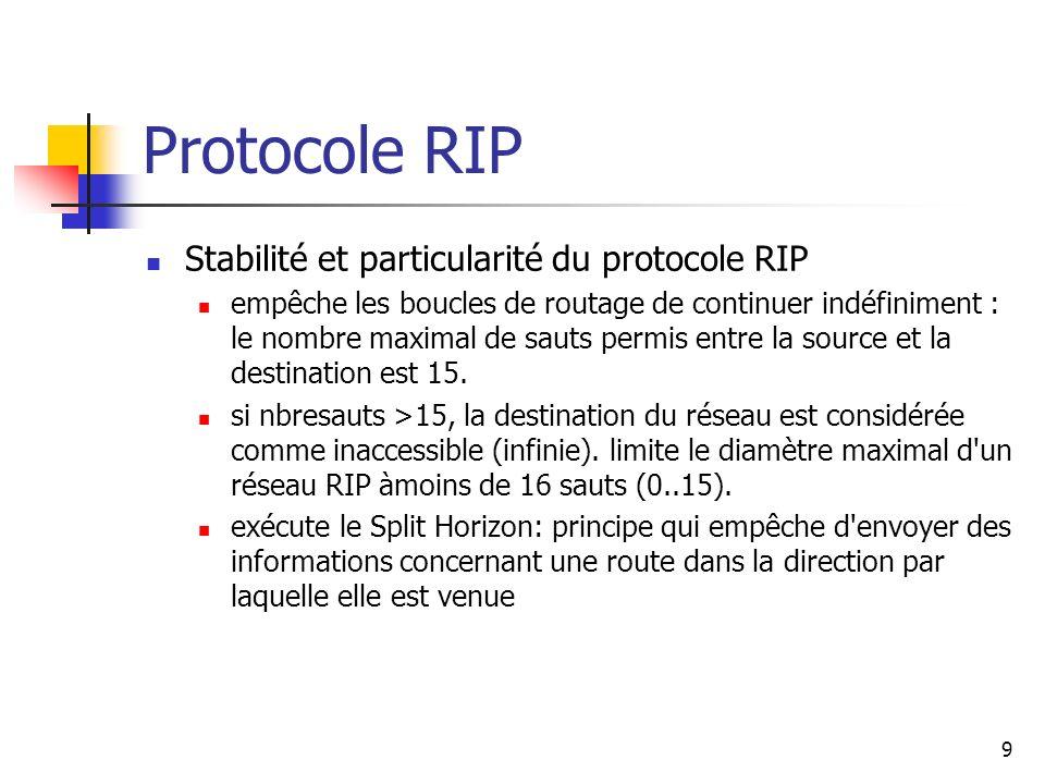 Protocole RIP Stabilité et particularité du protocole RIP