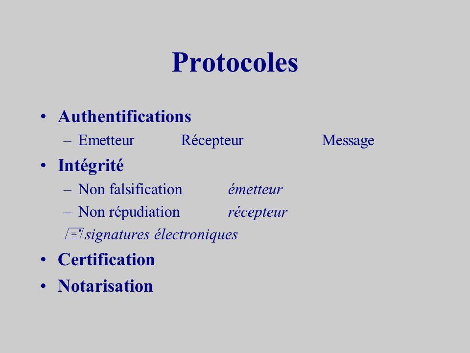 Protocoles Authentifications Intégrité Certification Notarisation