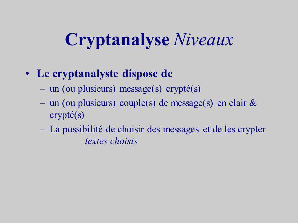 Cryptanalyse Niveaux Le cryptanalyste dispose de