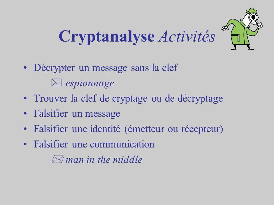 Cryptanalyse Activités