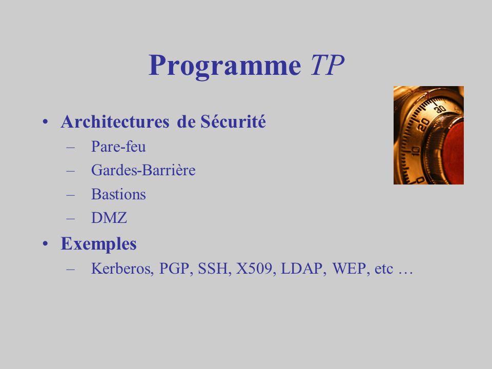Programme TP Architectures de Sécurité Exemples Pare-feu