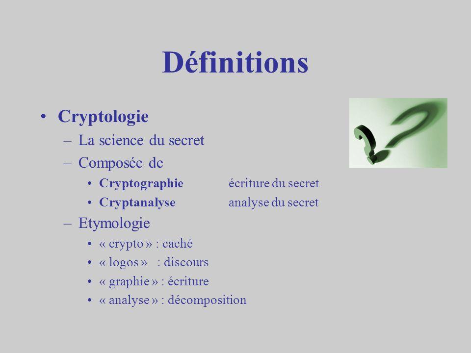 Définitions Cryptologie La science du secret Composée de Etymologie