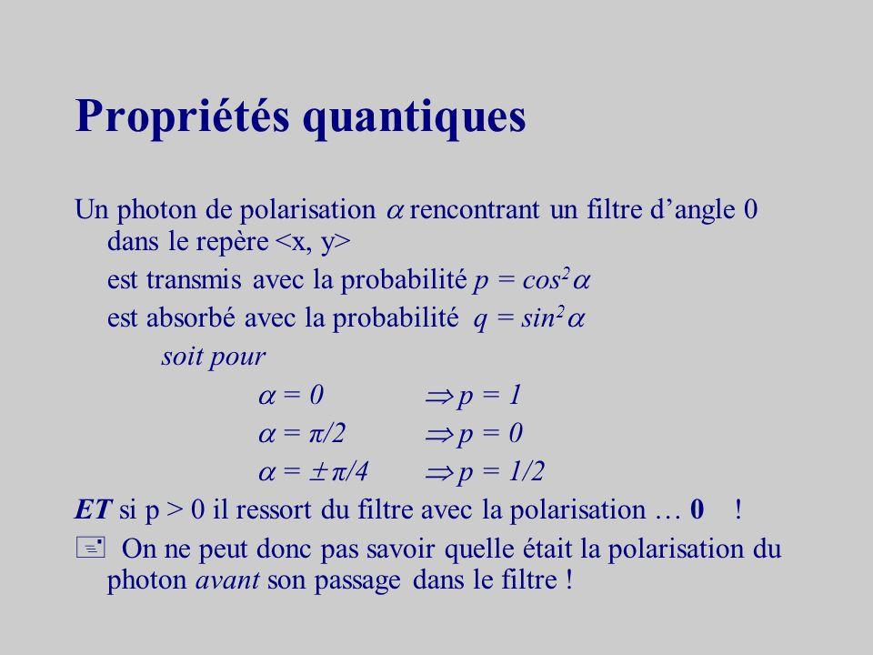 Propriétés quantiques