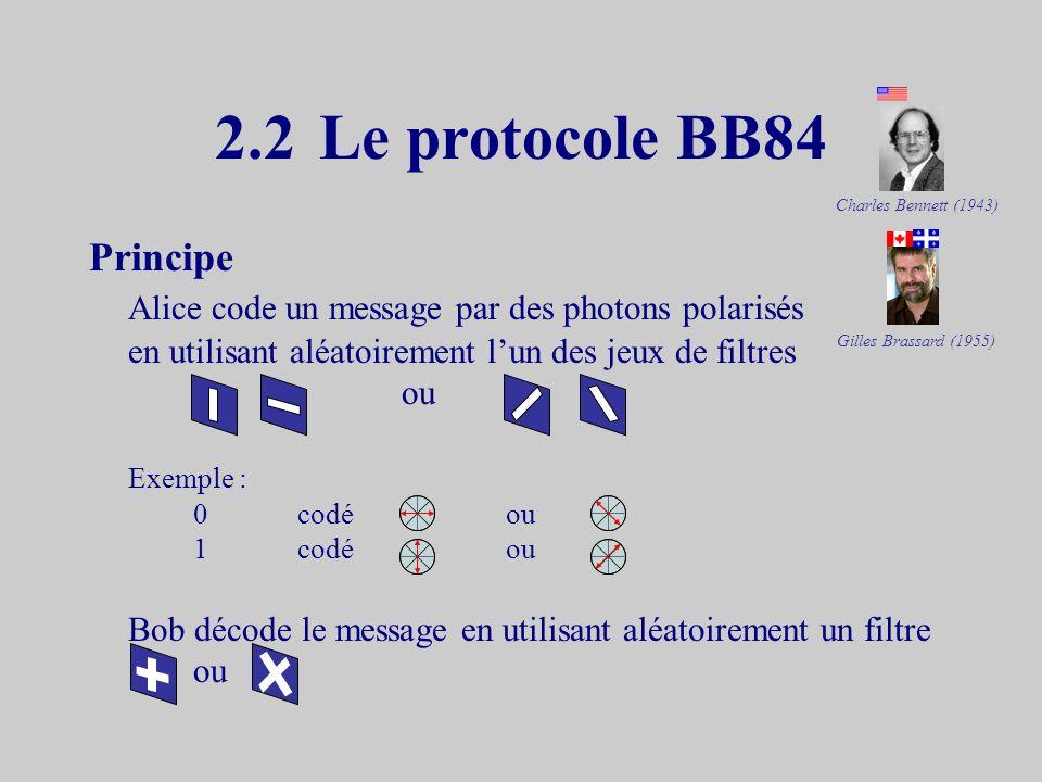 2.2 Le protocole BB84 Principe