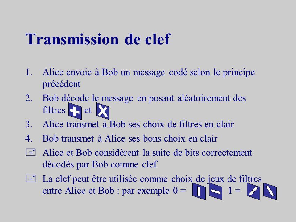 Transmission de clef Alice envoie à Bob un message codé selon le principe précédent. Bob décode le message en posant aléatoirement des filtres et.