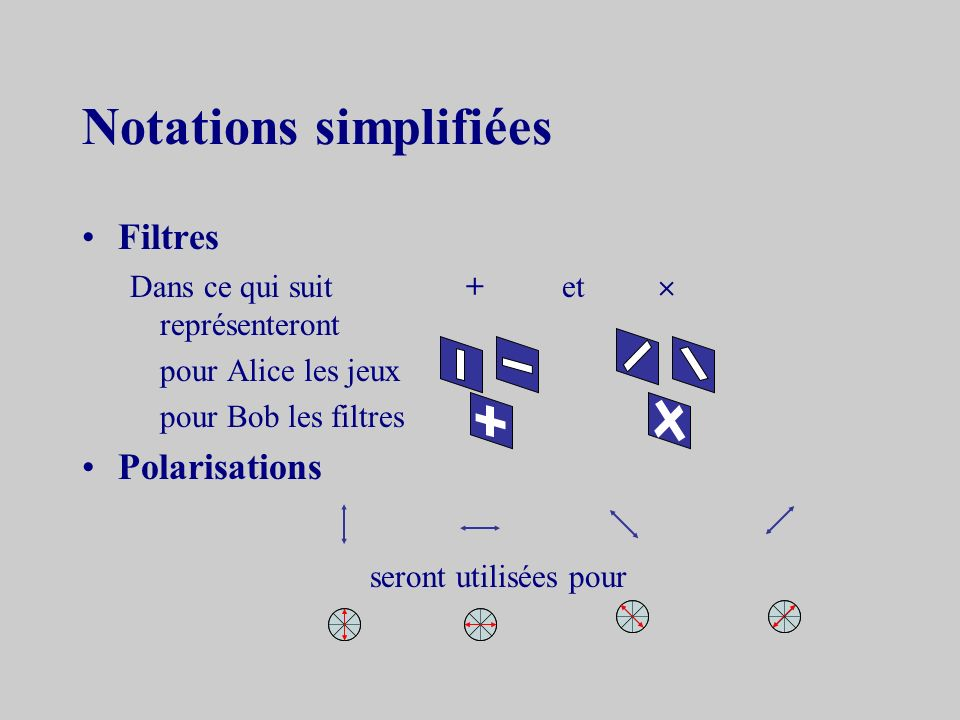 Notations simplifiées