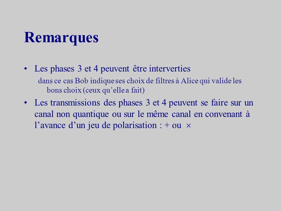 Remarques Les phases 3 et 4 peuvent être interverties